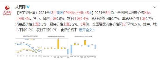 3月CPI同比上涨0.4% 食品价格回稳!!