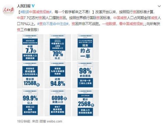 一组数据看中国减贫成就 向所有扶贫工作者致敬!!