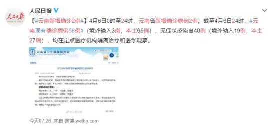 云南新增本土确诊病例2例 患者具体什么情况?