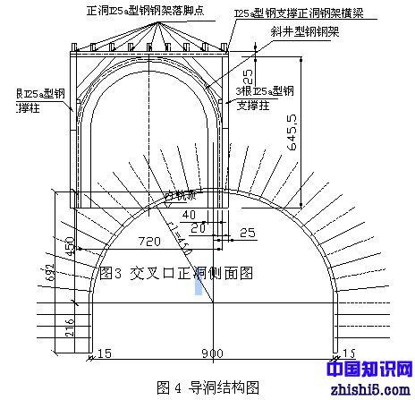 隧道仰拱结构图