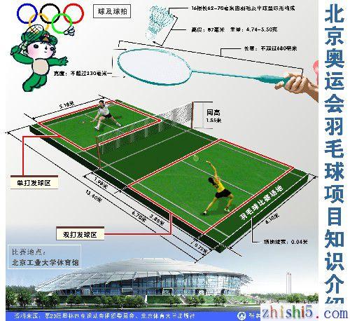 羽毛球比赛规则_羽毛球比赛规则图解 - 球类知识 - www.zhishi5.com